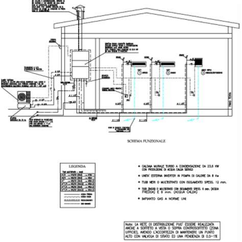 relazione tecnica ristrutturazione interna appartamento bn ingegneria portfolio lavori bn ingegneria