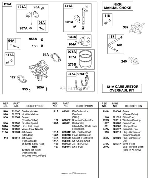 briggs  stratton    parts diagram  carburetor nikki manual choke