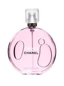 Parfum Chanel Eau Tendre how to choose a springtime fragrance mighty