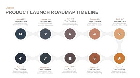 product timeline template product launch roadmap timeline powerpoint and keynote