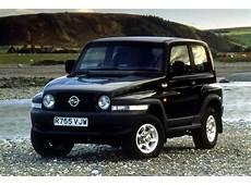 Best Small SUV 2016