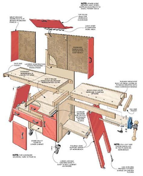 work shop plans folding workshop woodsmith plans