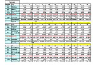 de cuanto es el salario docente 2016 grilla salarial la grilla salarial docente bonaerense a marzo 2015 de