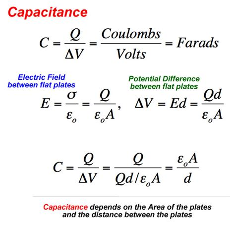capacitor calculation formula capacitance hjem lys