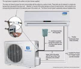 ramsond model 37gw3 12000 btu seer 13 mini split ductless air conditioner heat ramsond