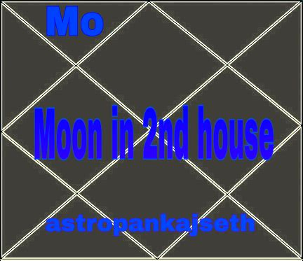 moon in 2nd house moon in second house astro pankaj seth