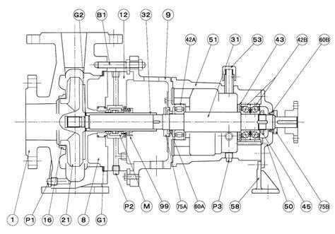 pump section centrifugal pump parts images
