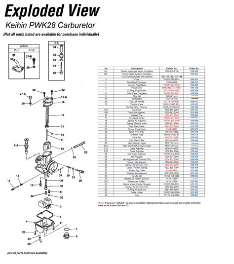 keihin cvk36 diagram keihin cvk36 diagram cvk carb diagram elsavadorla