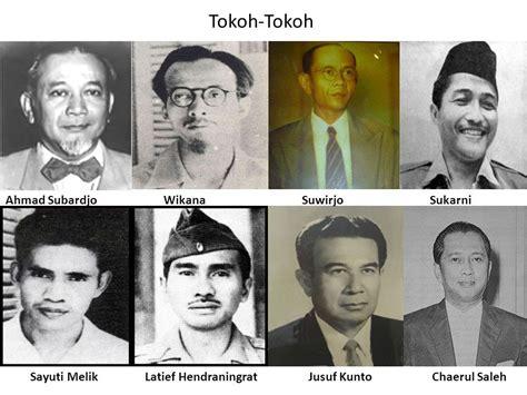 Proklamator Indonesia inilah tokoh tokoh yang berperan dalam proklamasi