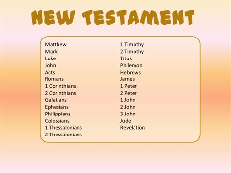 testament books books of the bible