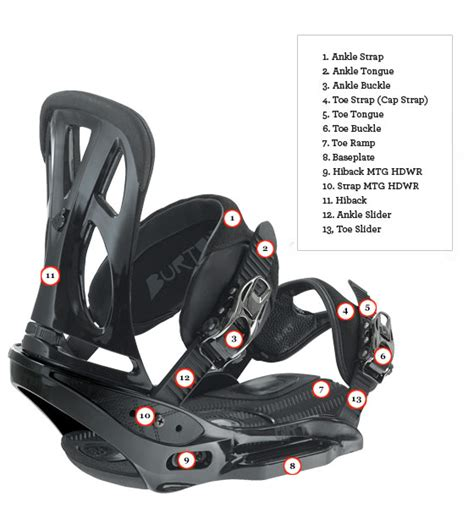 burton diode replacement straps now o drive vs burton diode snowboarding forum snowboard enthusiast forums