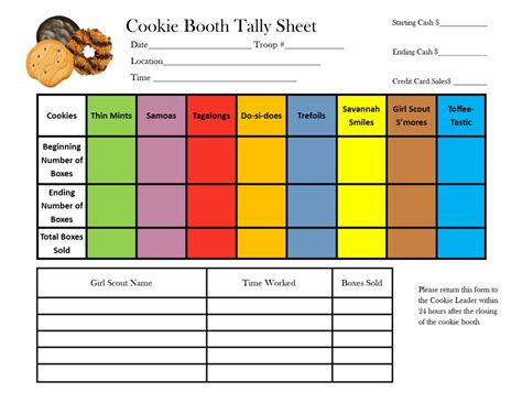 Scout Cookie Tracking Spreadsheet by Scout Cookie Booth Tally Sheet By Troopdesigns On