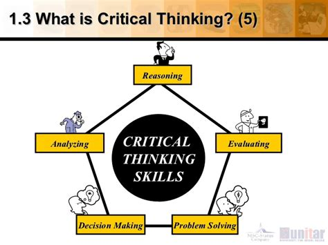 critical thinking your guide to effective argument successful analysis and independent study books critical thinking fallacies list apreender