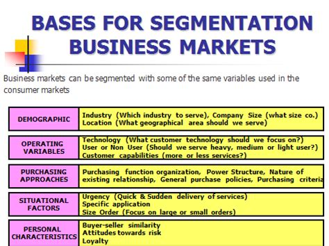 connecting students: topic 7 identifying market segments