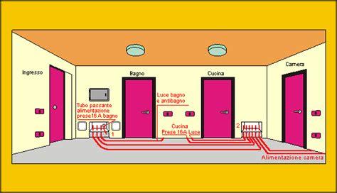 lada comandata da due punti l impianto elettrico nell appartamento