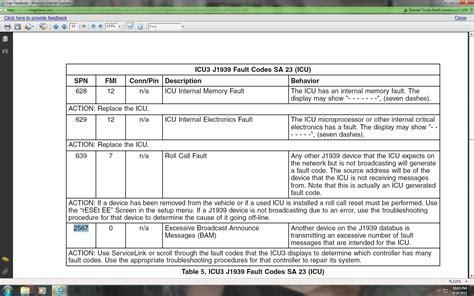 volvo trucks fault codes i m getting a code spn 2567 on 2012 freightliner dd15