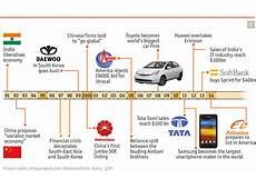 German Automobile Company