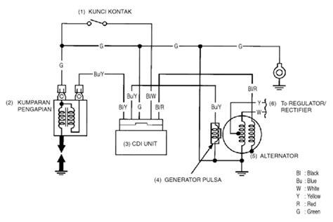 fungsi kapasitor pada cdi motor kapasitor cdi ac 28 images rangkaian s pengapian cdi autotronik cara kerja sistem pengapian