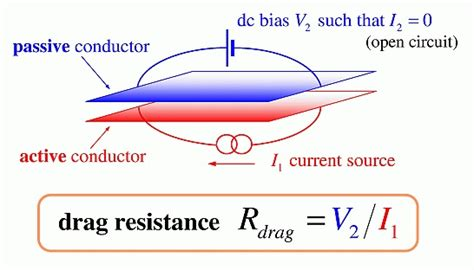 passive resistor definition physics generation of spin current by coulomb drag