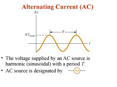 in alternating current inductor behaves like alternating current lecture 3 презентация онлайн
