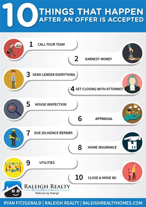 buying a house under an llc things to do after buying a house 28 images 5 things you must do after buying a