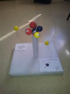 como construir una maqueta de un atomo de aluminio leobrujuleo maqueta de un 193 tomo de litio