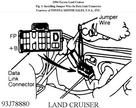 on board diagnostic system 1996 toyota land cruiser regenerative braking non starting 1994 landcruiser j80 normally runs like a sewing machine three days ago my wife