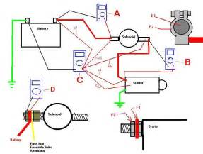 Jeep Ignition Switch Problems Chevrolet Starter Wiring Diagram Get Free Image About