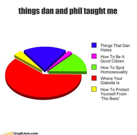 7 Things Working Out Has Taught Me by Things Dan And Phil Taught Me By Angelsxmadefromneon