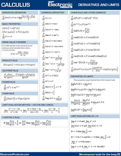 Credit Limit Calculation Formula Student Center Education Center Electronic Products