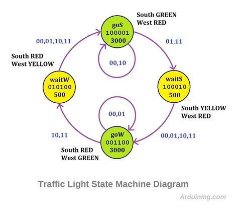 a wiring diagram for traffic lights a free engine image