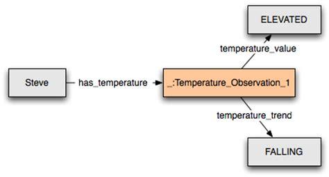 sentence pattern detector exle of pattern