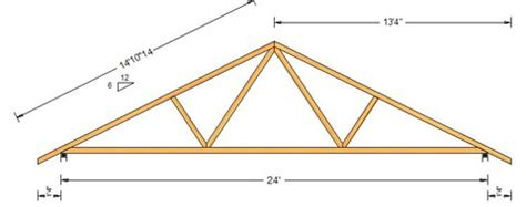 general information about roof & floor trusses : riverside