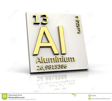 Aluminium Periodic Table by Aluminum Form Periodic Table Of Elements Royalty Free