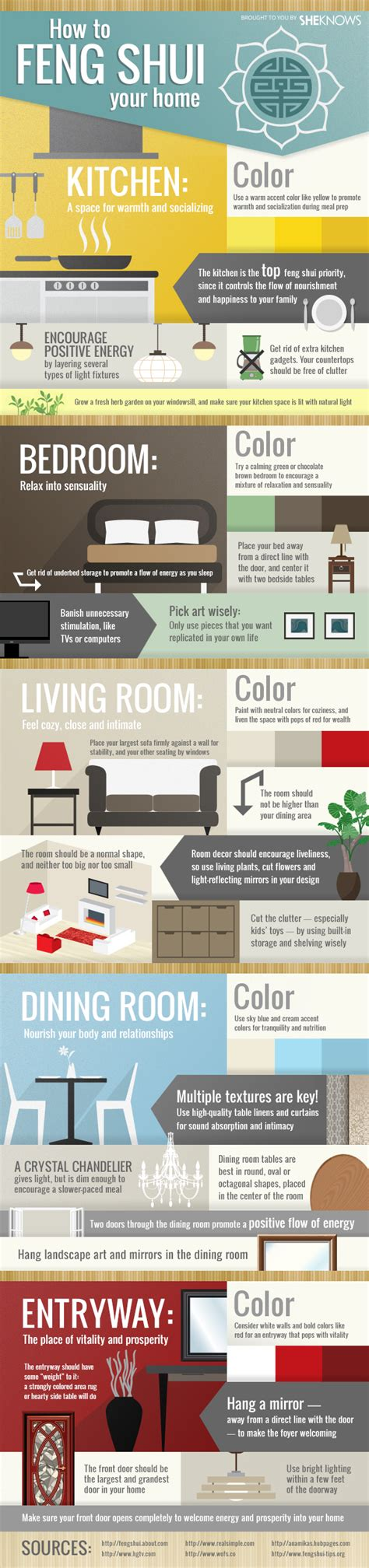 feng shui guide infographic a room by room guide to feng shui your home home decorating diy