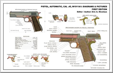 pistol diagram flare gun diagram flare free image about wiring