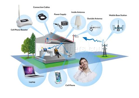 improve home wifi coverage 28 images iskratel in
