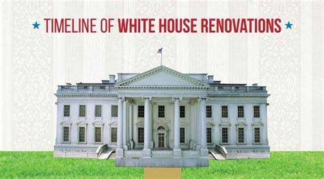 white house renovations from truman to trump associations now the gallery for gt truman oval office