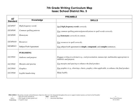 Recommendation Letter For A Struggling Student 7th Grade Student Essay