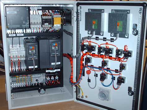 cts electrical panel design