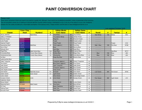 7 best images of americana color comparison chart tamiya paint conversion chart americana