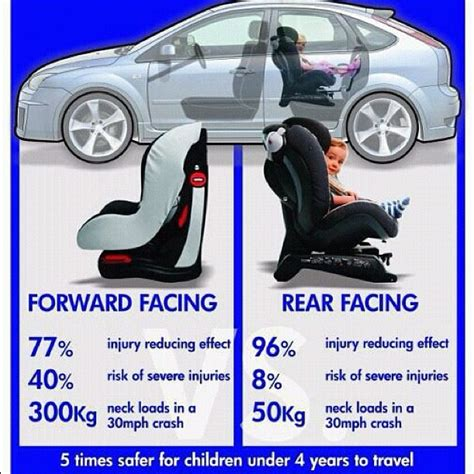 forward facing child seat in front of car rear facing for as as possible is the safest way for