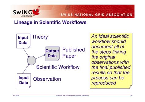 workflow theory scientific and grid workflow management sgs09