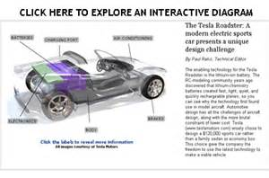 Tesla Electric Car Components Tesla Engine Diagram Tesla Free Engine Image For User