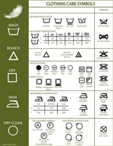 tag how to type at symbol on german our easy to follow fabric care guide breaks the