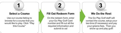 Goplaygolf Gift Card - how it works go play golf