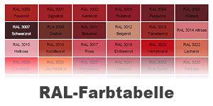 Ral Farbnummern Tabelle by Farbpaletten Hein Industrieschilder Gmbh