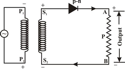 pn junction as rectifier diagram of a forward bias diode circuit forward reverce schematic circuit elsavadorla