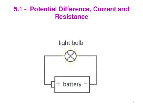 what is the relationship between resistance and resistor 5 1 potential difference current resistance