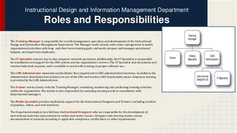 design management roles and responsibilities roles and responsibilities team a